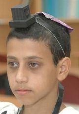 Right placement of Tefillin on the head